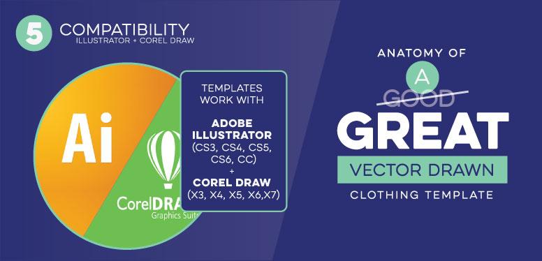 Anatomy of great clothing mockups 05 illustrator corel draw